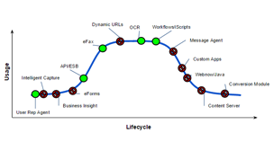 Enterprise Imaging MESA graph